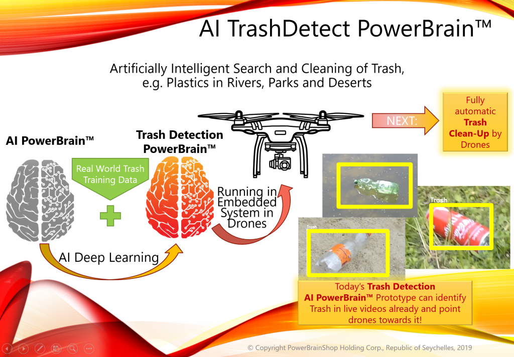 AI TrashDetect PowerBrain